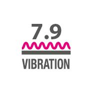 wskaznik-wibracji